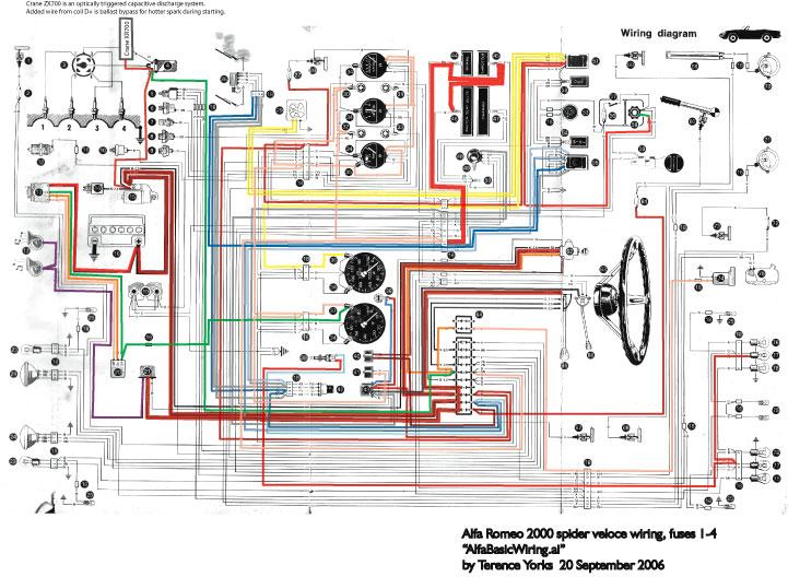 download ALFA ROMEO GTV SPIDER workshop manual