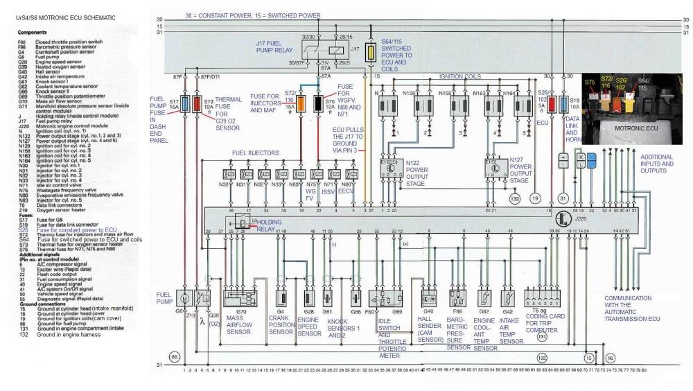 download AUDI S4 C4 workshop manual