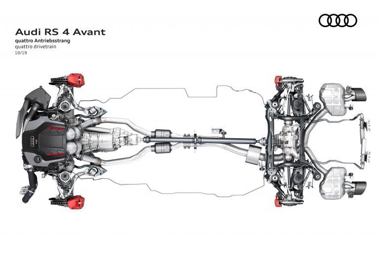 download Audi RS 4 workshop manual