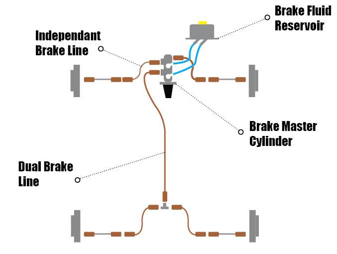 download Brake Hose Left Front workshop manual