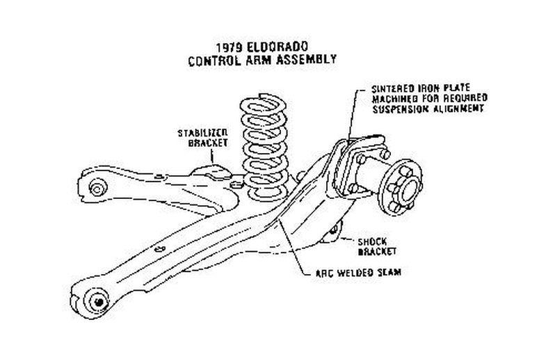 download Cadillac Eldorado workshop manual