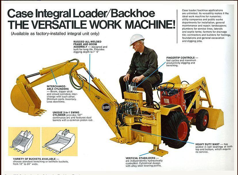 download Case 860 Loader Backhoe able workshop manual