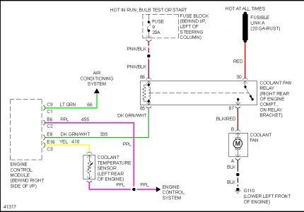 download Chevrolet Corsica workshop manual