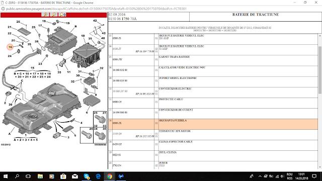 download Citroen C Zero workshop manual