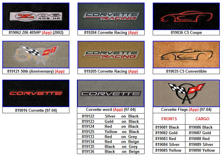 download Corvette Lloyds Mats Cargo Mat Coupe Embroidered Tone On Tone Red workshop manual