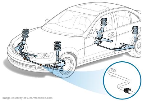 download Corvette Sway Bar Link Bracket Rear workshop manual