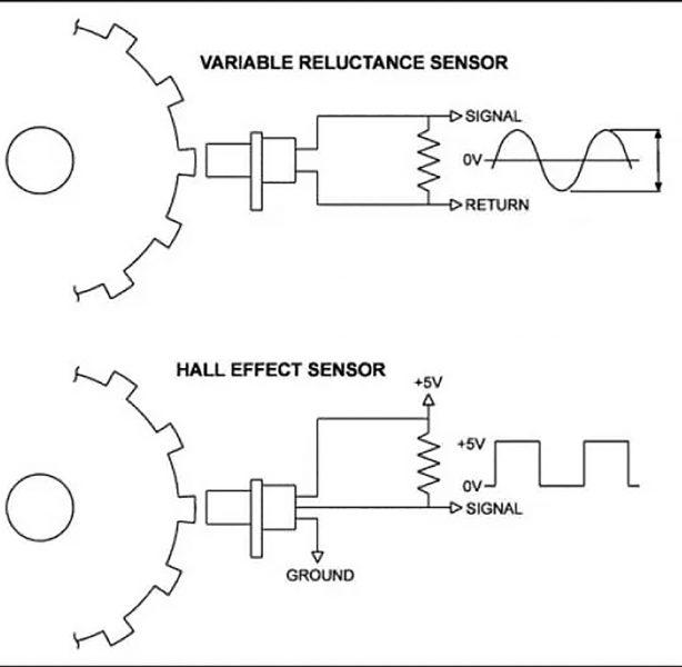 download Corvette Turn Signal Cancelling Cam workshop manual