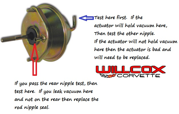 download Corvette Windshield Wiper Door Actuator With Straight Tube workshop manual