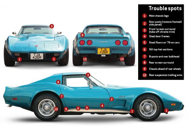 download Corvette Windshield Wiper Rear Access Door Molding Stainless Steel workshop manual