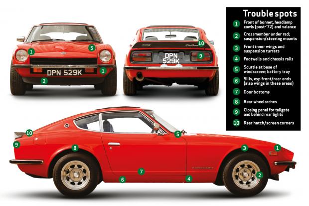 download Datsun 260Z able workshop manual