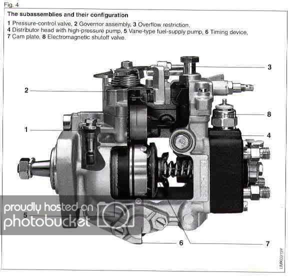 download FIAT ALLIS FUEL INJECTION PUMP workshop manual
