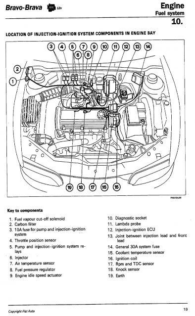 download FIAT BRAVA BRAVO workshop manual