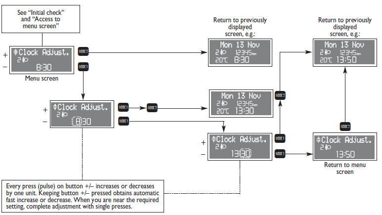 download FIAT DOBLO workshop manual