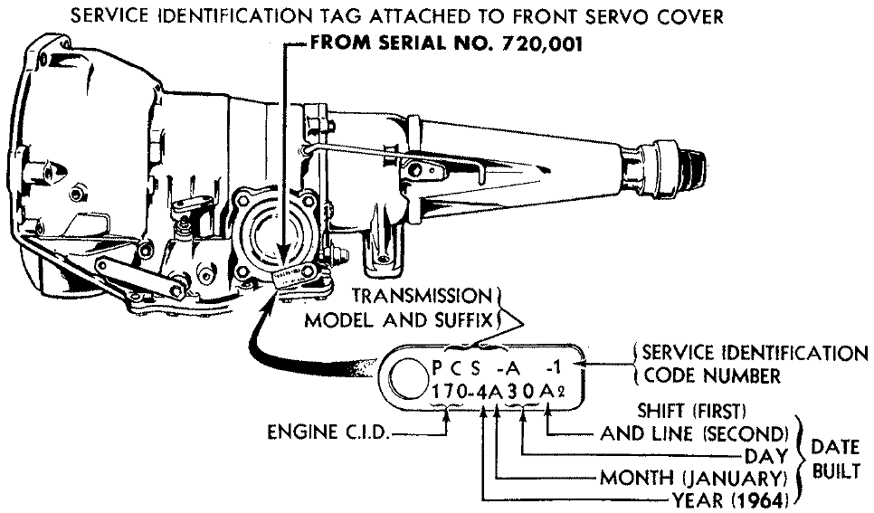 download Ford Econoline to workshop manual