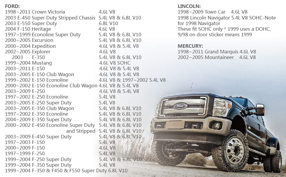 download Ford Pickup Truck Ignition Coil Decal workshop manual