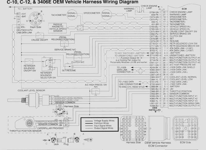 download Freightliner Circuit s Electric workshop manual
