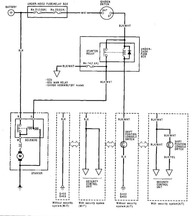 download HONDA LEGEND workshop manual