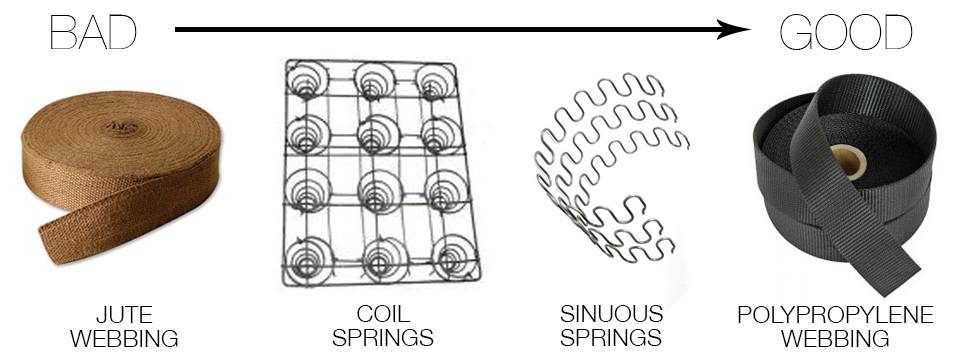 download Hog Ring Holds Upholstery To Springs 100 Piece Set workshop manual