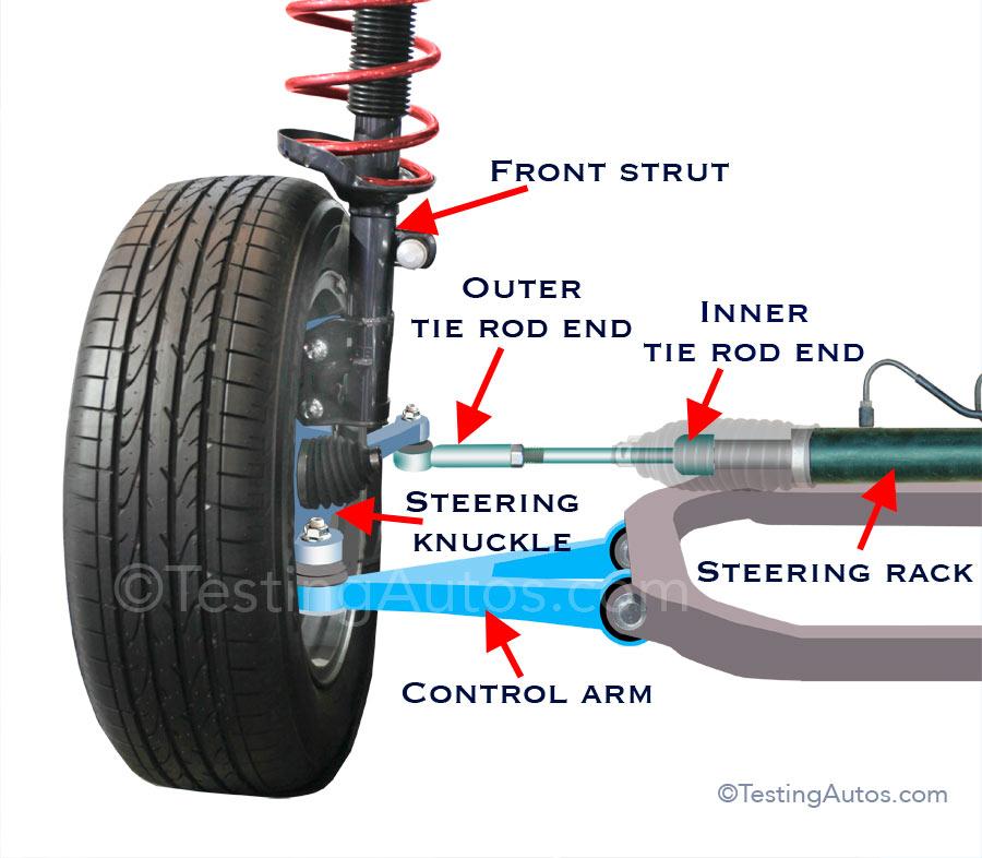 download Inner Tie Rod workshop manual