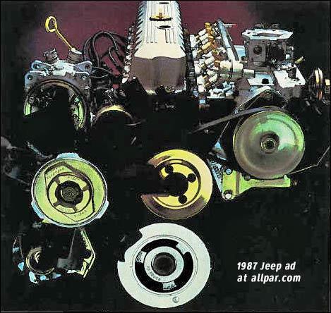 download JEEP CJ INLINE FOUR INLINE SIX V6 V8 workshop manual
