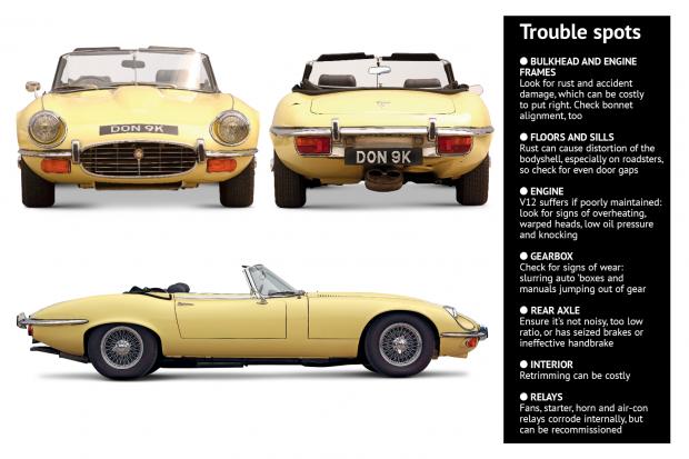 download Jaguar E Type III V.12 workshop manual