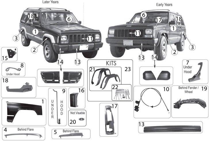 download Jeep Wagoneer Limited Sport workshop manual