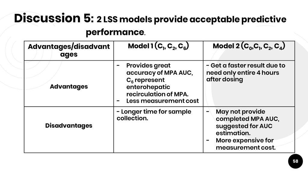 download LSSModels workshop manual