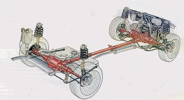 download Lancia Delta Integrale workshop manual