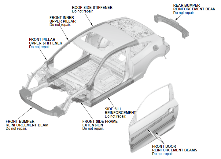 download Lower Door Patch Panel Right Front Includes Inner Outer Ford 2 Door workshop manual
