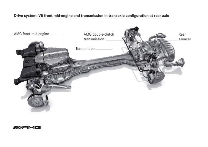download MERCEDES BENZ SLS Class SLS AMG workshop manual