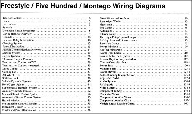 download MONTEGO MNAUAL workshop manual