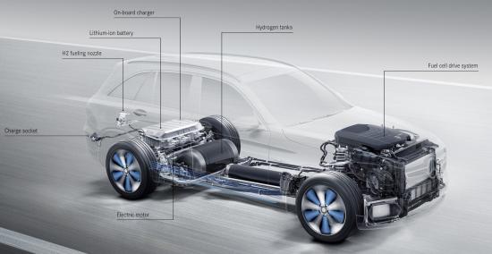 download Mercedes F Cell workshop manual