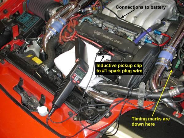 download Mitsubishi 3000GT workshop manual