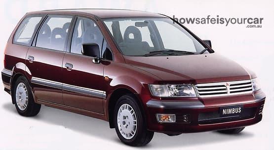 download Mitsubishi Nimbus workshop manual