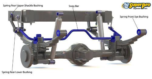 download Mitsubishi Sportero workshop manual
