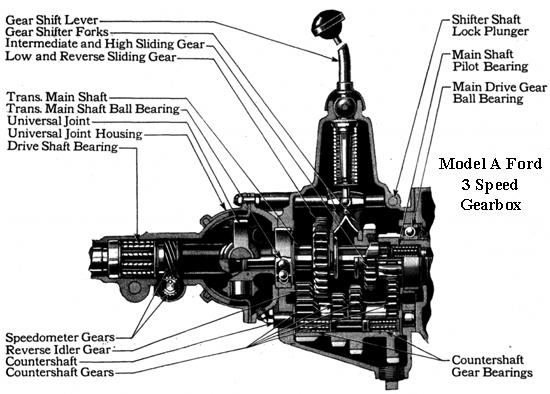 download Model A Ford Moto Meter Gasket Locking Cap Rubber workshop manual