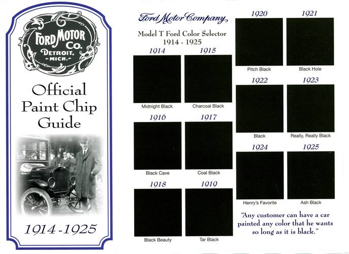 download Model T Coil Box Switch Key Flat Style 1914 1922 workshop manual