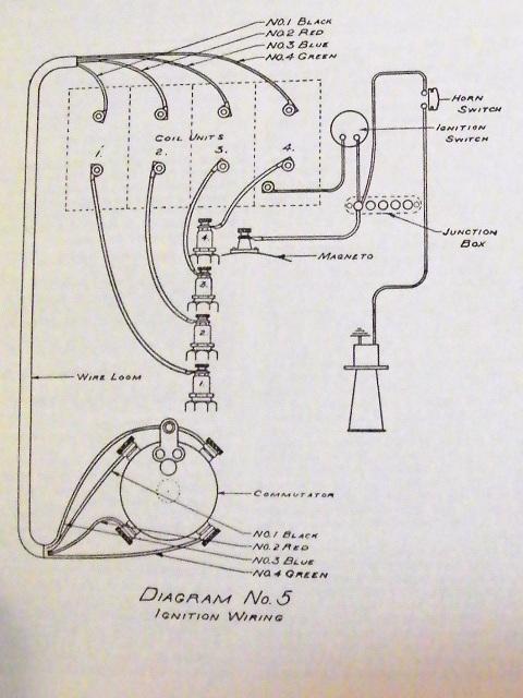 download Model T Steering Column Wedge 1909 1927 workshop manual