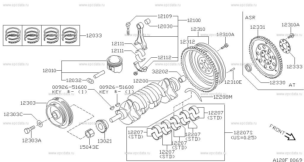 download Nissan 100NX workshop manual