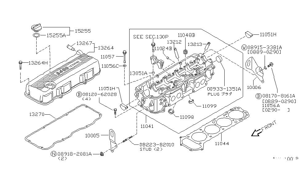 download Nissan Pickup workshop manual