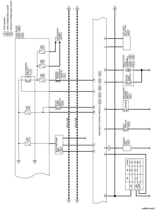 download Nissan Rogue workshop manual