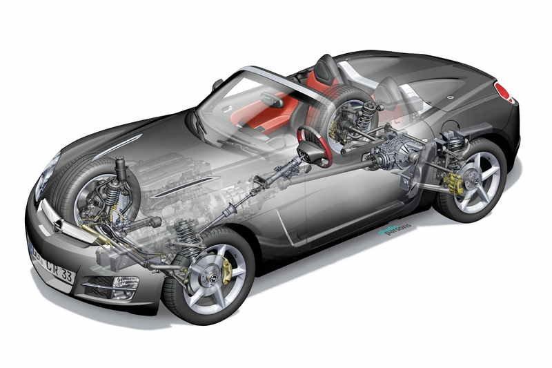 download OPEL GT ROADSTER workshop manual
