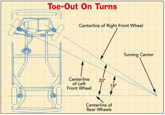 download Outer Rear Wheel Well Left workshop manual