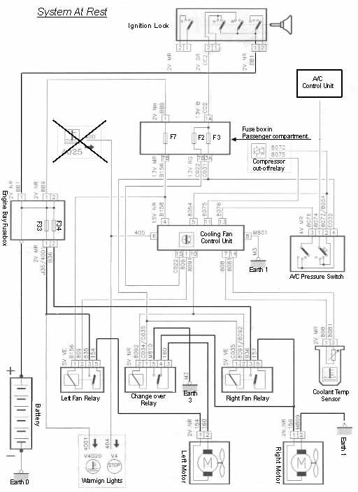 download Peugeot 306 workshop manual