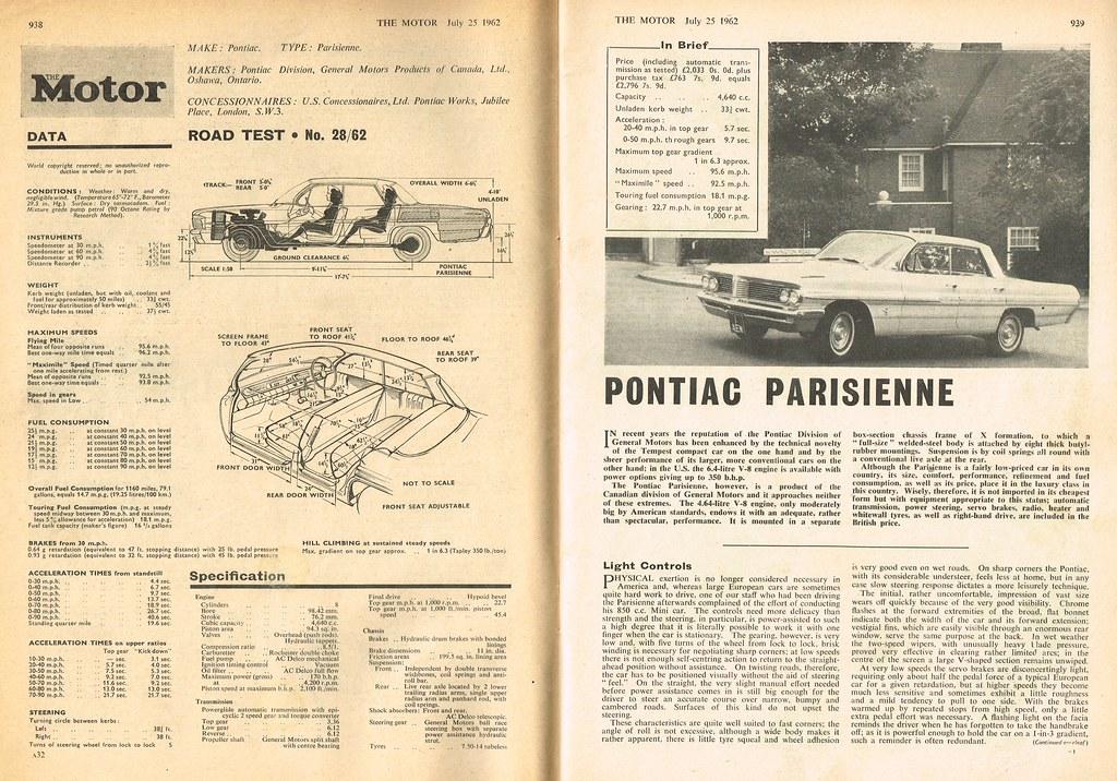 download Pontiac Parisienne workshop manual