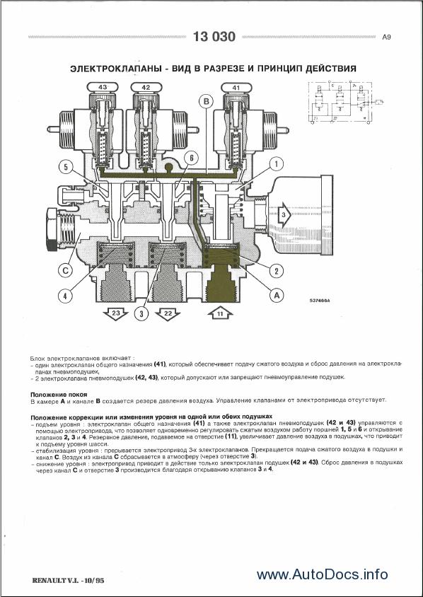 download Renault Kerax Magnum Magnum E Tech Mascott workshop manual