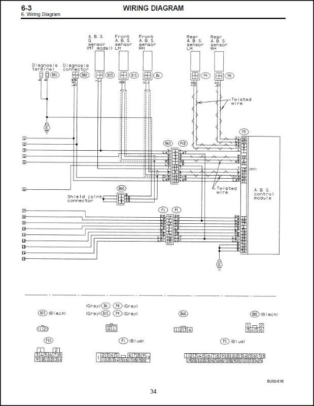 download SUBARU BIGHORN workshop manual