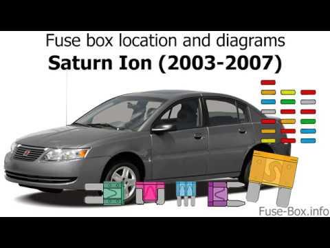 download Saturn ION 2 workshop manual