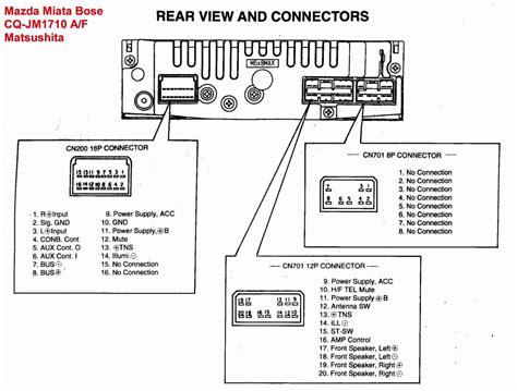 download VOLVO FM9 FM12 FH12 FH16 NH12 workshop manual
