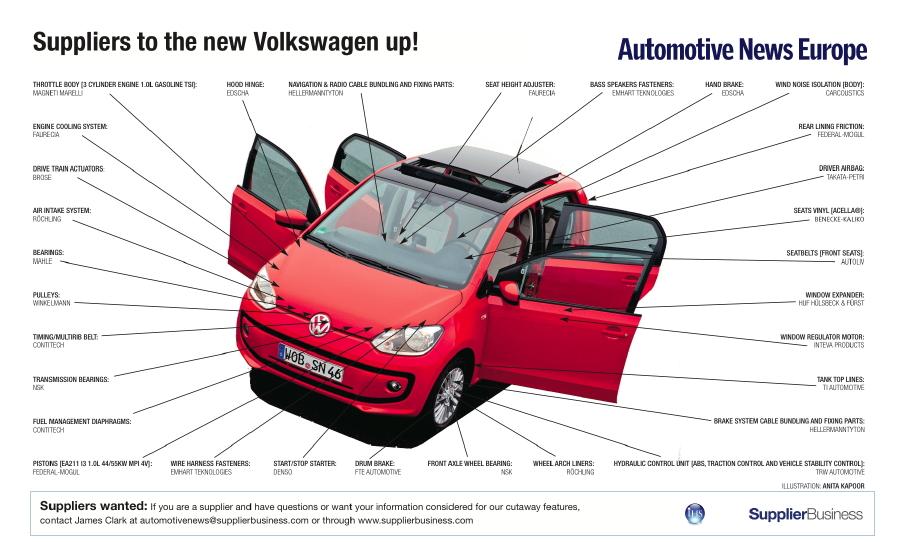 download VW Up workshop manual